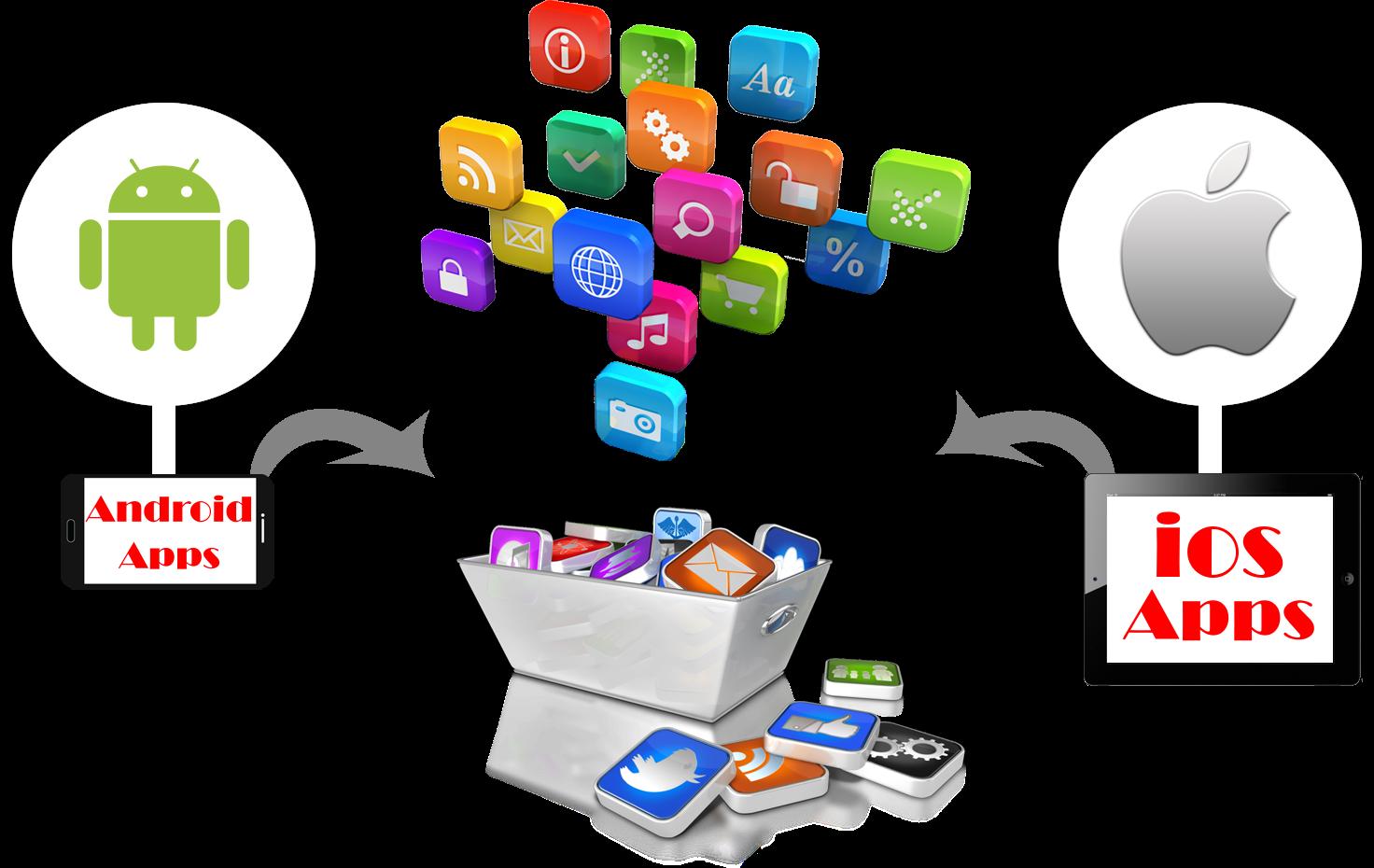 Nhận làm app IOS chuyên nghiệp uy tín tại tp hcm